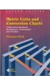Metric Units & Conversion Charts